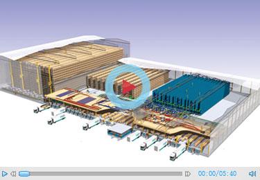 华益中亨自动化仓储系统和物流输送设备系统