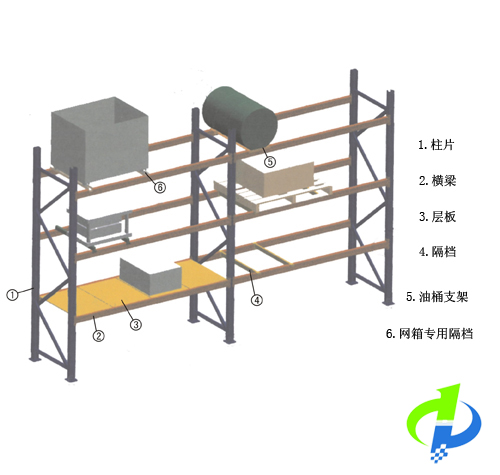 重型货架-层板式